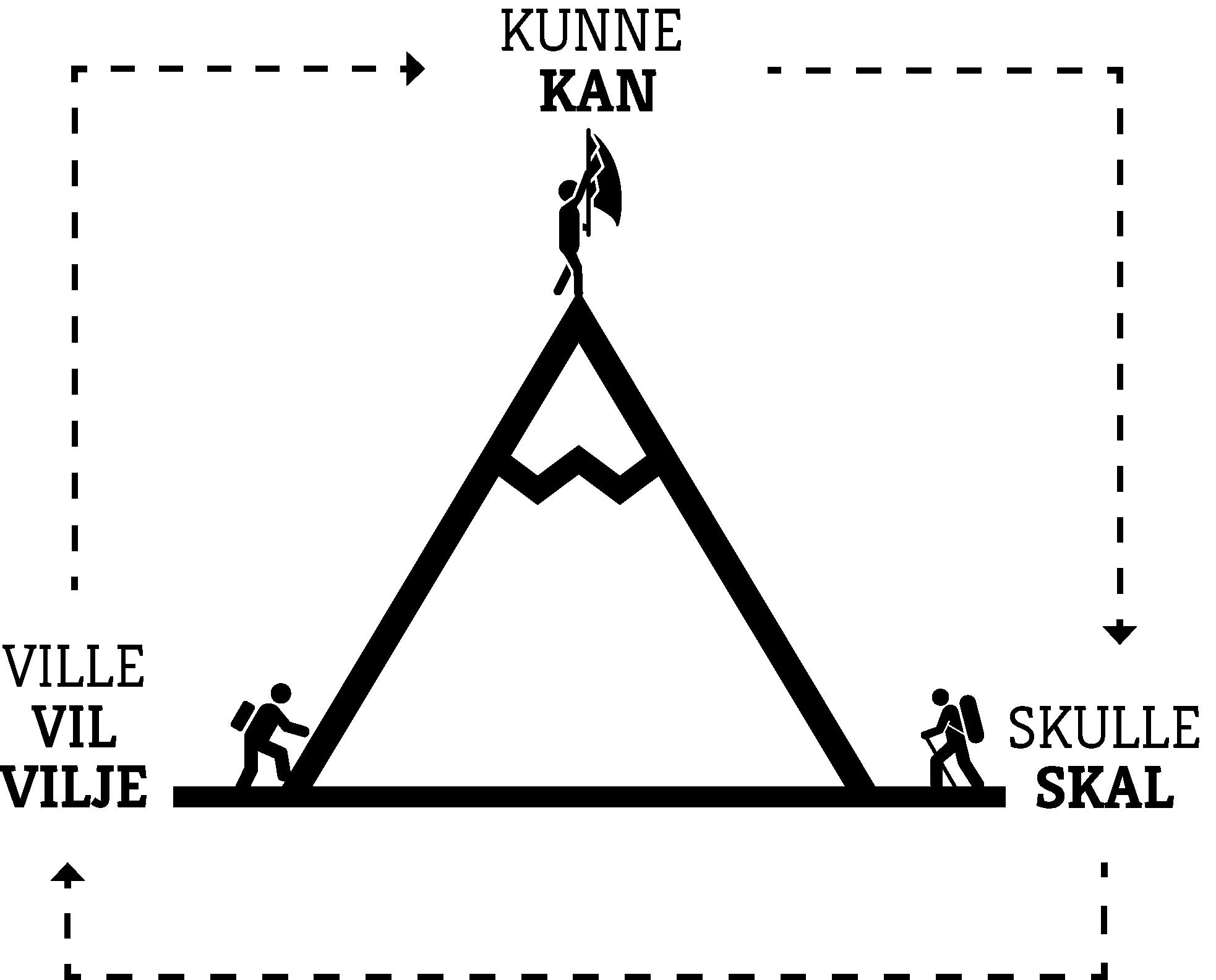 norsk webcam sex trekant
